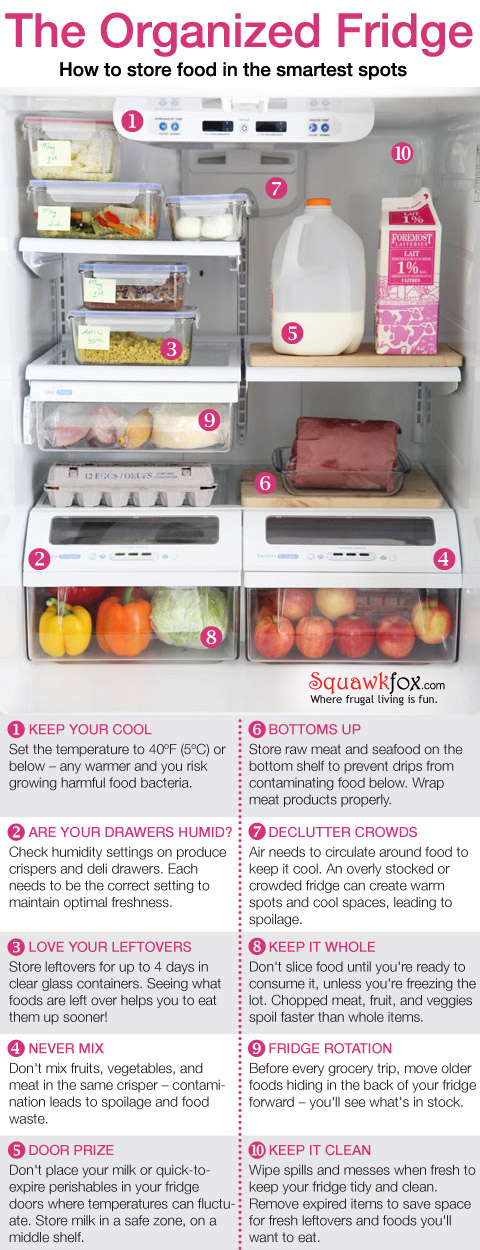 fridge-organize